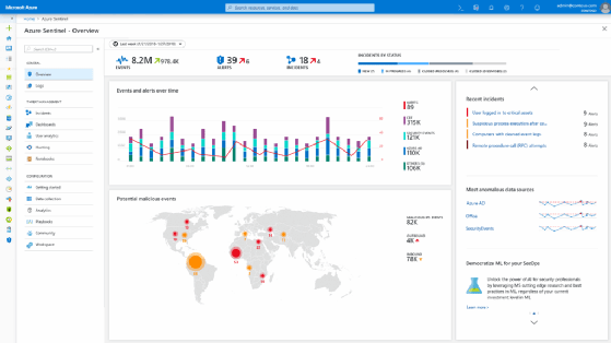 Azure Sentinel adds AI-driven SIEM for cloud security