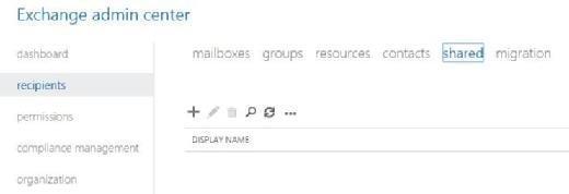 Recipients node in admin portal