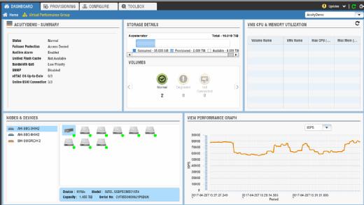 Pivot3 Acuity dashboard