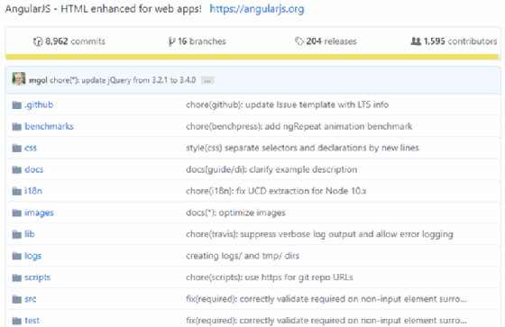 How to write a Git commit message properly with examples