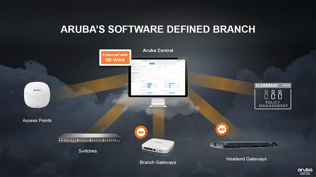 Aruba Switch Commands