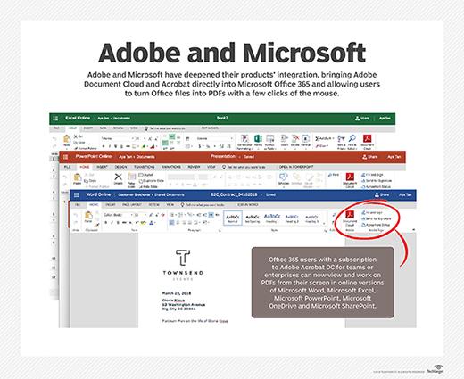 Adobe-Microsoft partnership adds key integrations