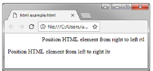 What Is Html Hypertext Markup Language  Definition From Whatiscom Rendering Of Html In A Web Browser