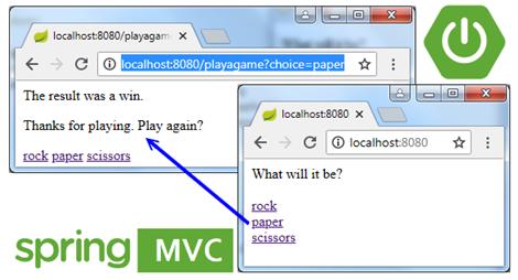 spring MVC web framework