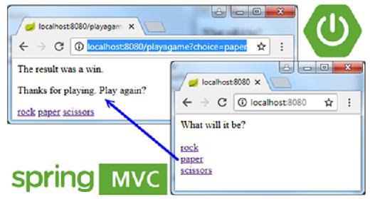 Spring MVC tutorial: How Spring Boot web MVC makes Java app