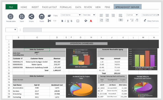 Spreadsheet Server from Insightsoftware is a reporting application that allows users to create reports using data from various ERP systems in real time. This shows the operations data dashboard.