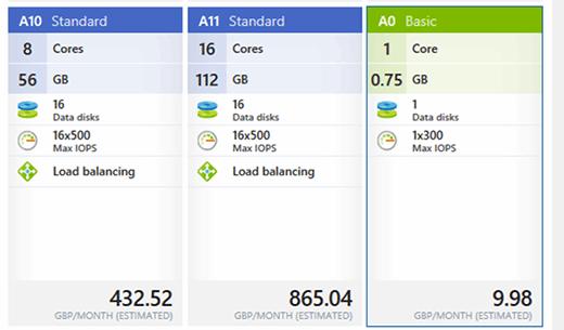 Range of server sizes