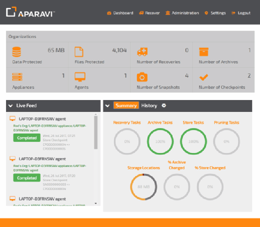 Aparavi dashboard