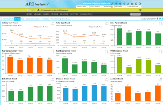 What is business intelligence dashboard? - Definition from