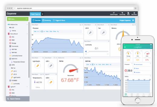Beispiel für ein Cayenne IoT Project Builder Dashboard.