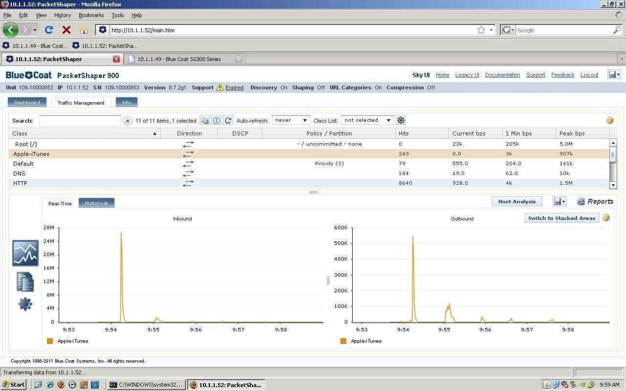 Network monitoring graph