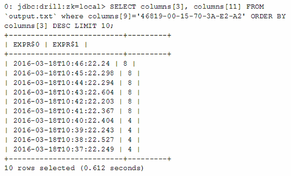 Select statement queries