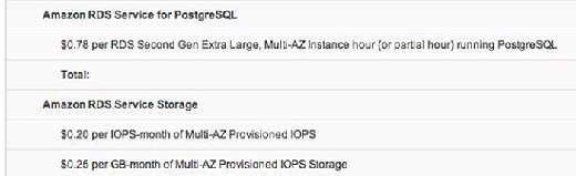 Amazon RDS costs