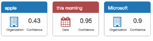 Amazon Comprehend text analysis confidence score