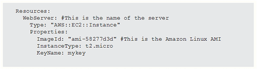 Include inline comments with YAML in CloudFormation.