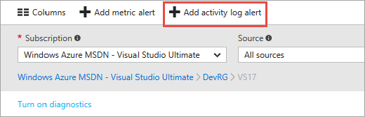Azure Activity Log alerts