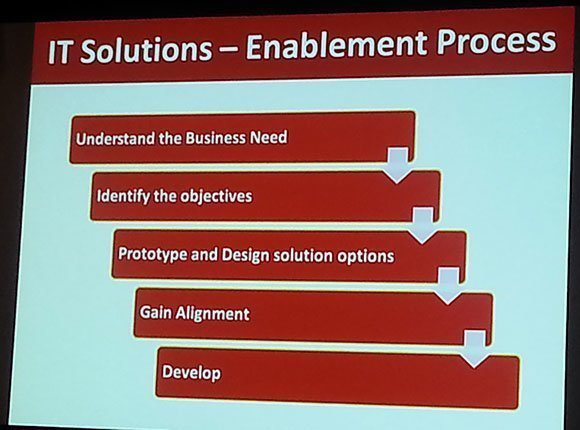 IT enablement process