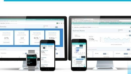 sCRM Sales+Wave+Analytics 111915 mobile Salesforce Analytics Cloud still slow to take hold