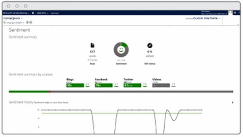 Microsoft drilldown dashboard