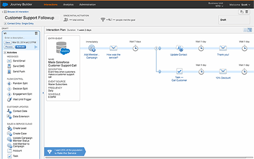Salesforce.com's Journey Builder, a feature in the Marketing Cloud