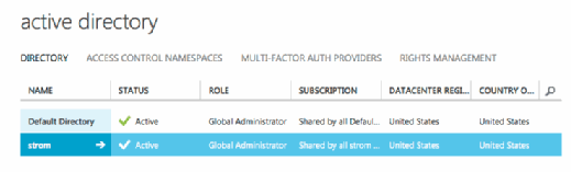 Microsoft Azure Active Directory single sign-on access control