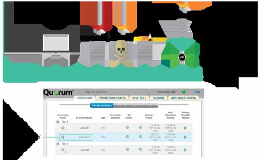 Quorum onQ Ransomware Edition