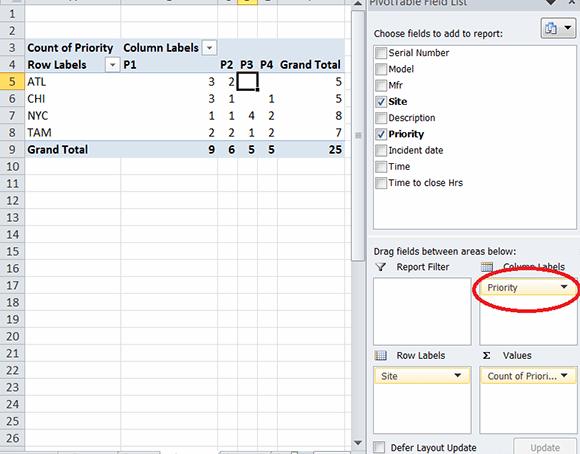 Figure 5: Adding priority to columns