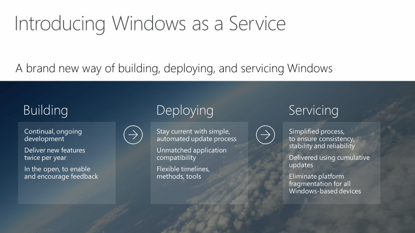 What is Windows as a service? - Definition from WhatIs com
