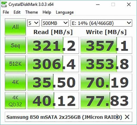 speed ratios for mSATA/M.2 NVMe