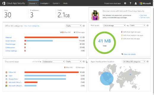 Cloud App Security dashboard