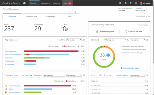 Cloud App Discovery dashboard