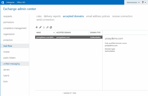 Exchange Admin Center accepted domains
