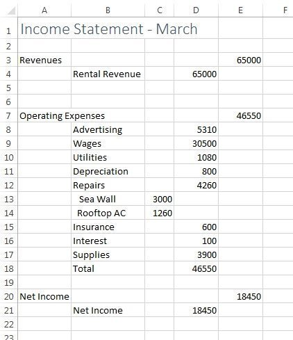 Figure 1: Excel income statement