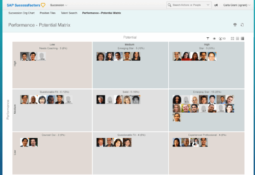 SAP SuccessFactors nine-box grid