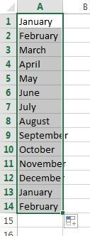 Months column