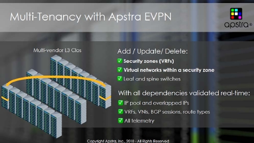 Apstra adds EVPN configuration to AOS
