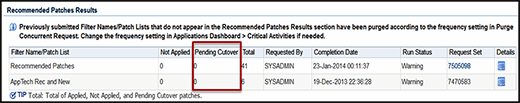 Fig. 3: The recommended patch results for 12.2.3. Note the Pending Cutover column.