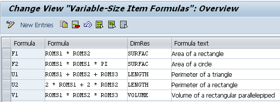 Figure 3.5 Variable-Size Item Formulas