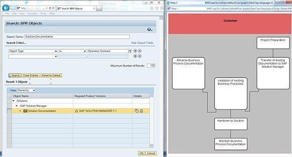 Sap solution manager drei tipps fr einen sap business blueprint abbildung 4 das business process repository bpr durchsuchen malvernweather Choice Image