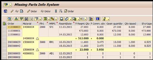 SAP ERP Missing Parts