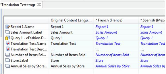 Input translations
