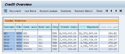 SAP report that lists customers with exceeded credit limits