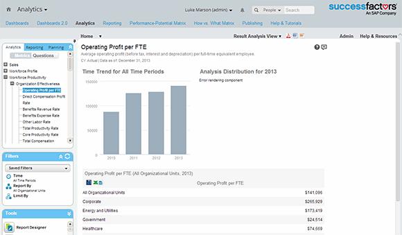 sSAP_profit_analysis_fig2