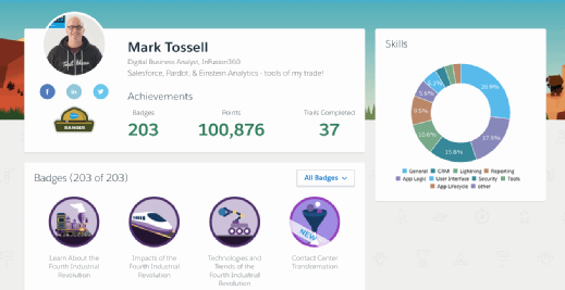A profile in Salesforce Trailhead