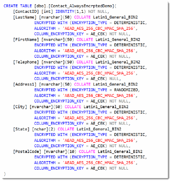 The CREATE TABLE Transact SQL Statement.