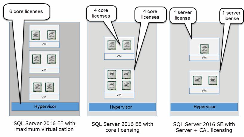 windows server cals backward compatibility