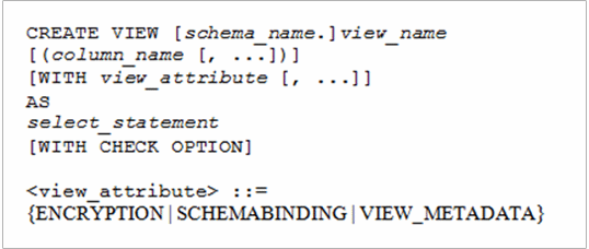 syntax for creating a view in SQL Server