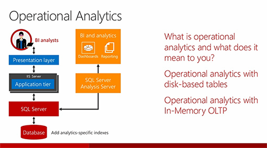 SQL Server 2016 Op/Analytics architecture