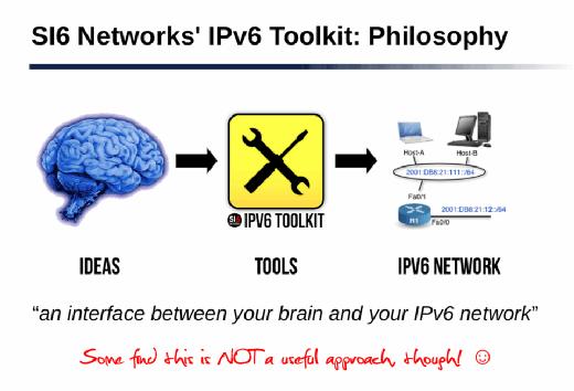 SI6 Networks' IPv6 philosophy.