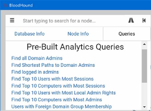 Relationship data analysis queries